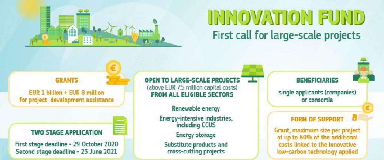 innovation-fund-2